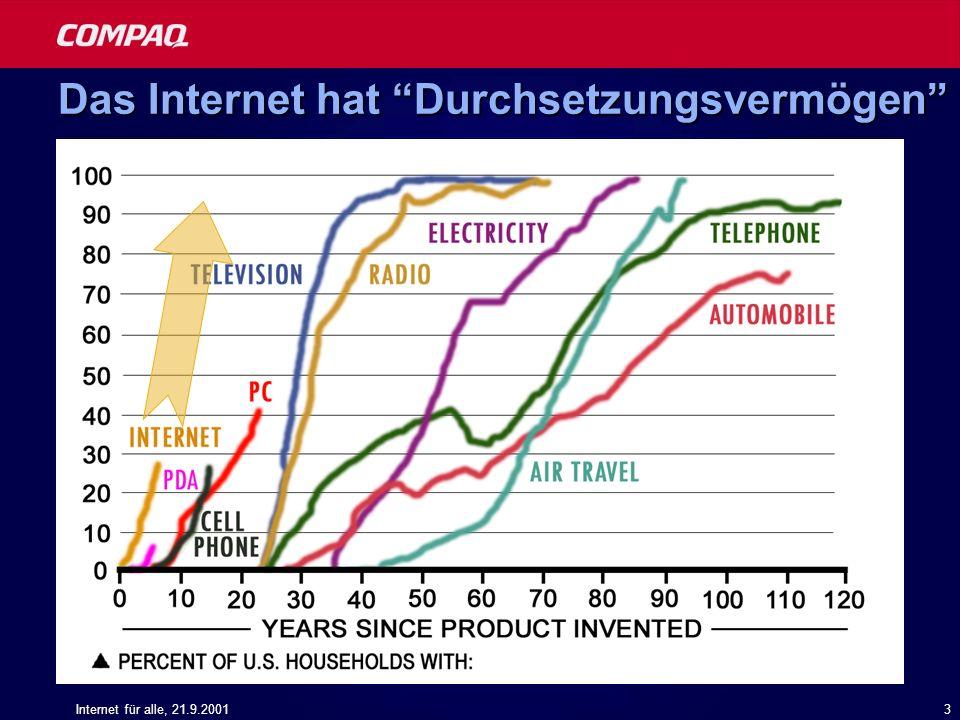 Internet für alle, 21.9.20014 Der Internetverkehr zwischen den Ländern ©Stephen Eick, Bell Labs