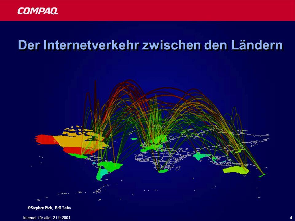 Internet für alle, 21.9.20015 http://www.denic.de/doc/DENIC/presse/stats2000.en.html