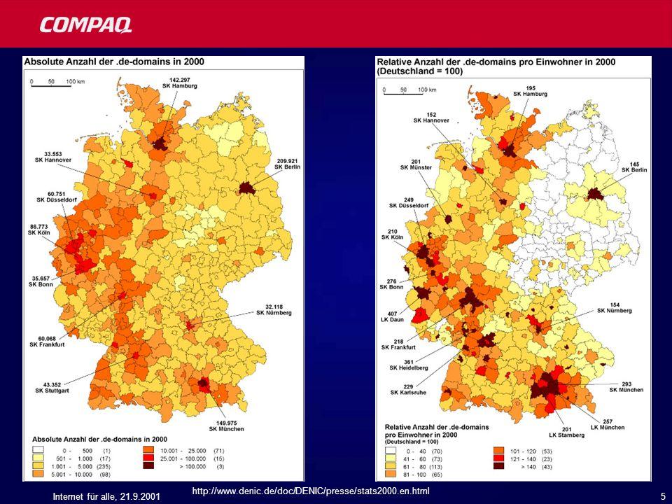 Internet für alle, 21.9.20016 Internetnutzung in Deutschland Internet-Nutzer* ab 14 Jahren in Millionen 1997-2000 *Internet-Nutzung = mind.