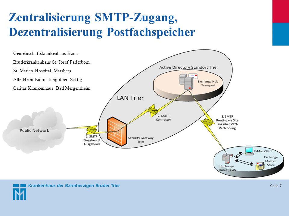 Seite 7 Zentralisierung SMTP-Zugang, Dezentralisierung Postfachspeicher Gemeinschaftskrankenhaus Bonn Brüderkrankenhaus St. Josef Paderborn St. Marien