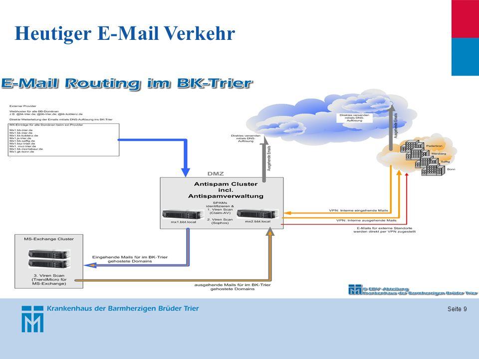 Seite 9 Heutiger E-Mail Verkehr