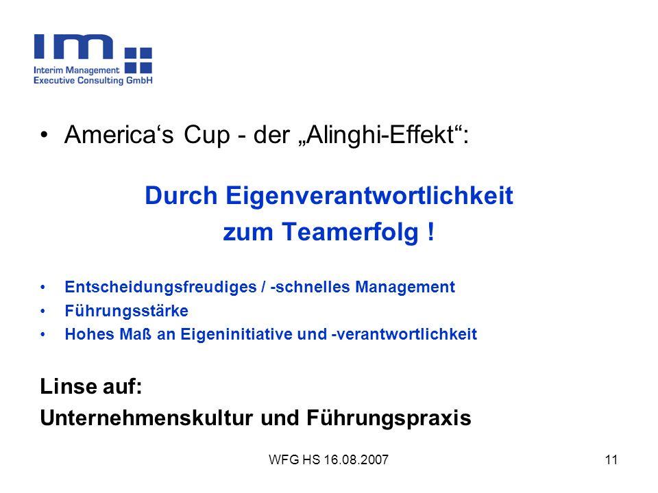 WFG HS 16.08.200711 Americas Cup - der Alinghi-Effekt: Durch Eigenverantwortlichkeit zum Teamerfolg ! Entscheidungsfreudiges / -schnelles Management F