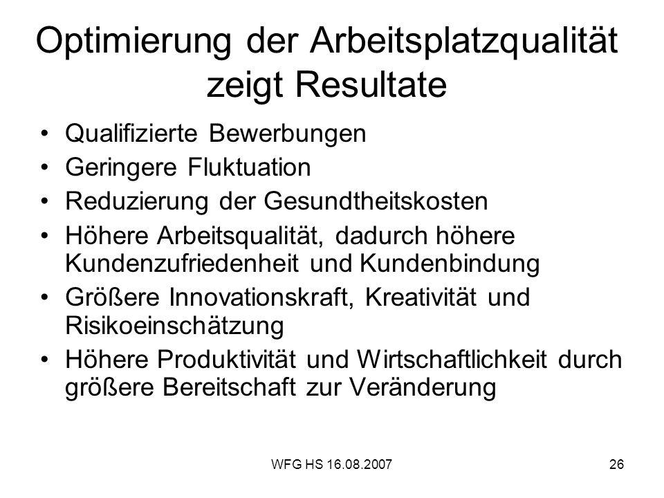 WFG HS 16.08.200726 Optimierung der Arbeitsplatzqualität zeigt Resultate Qualifizierte Bewerbungen Geringere Fluktuation Reduzierung der Gesundtheitsk