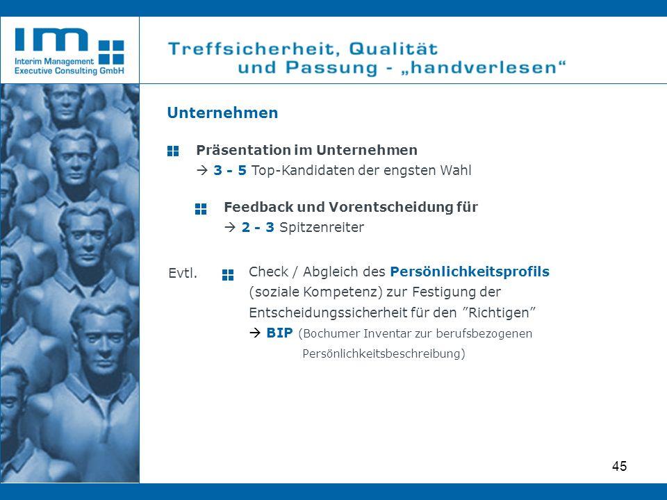 45 Check / Abgleich des Persönlichkeitsprofils (soziale Kompetenz) zur Festigung der Entscheidungssicherheit für den Richtigen BIP (Bochumer Inventar