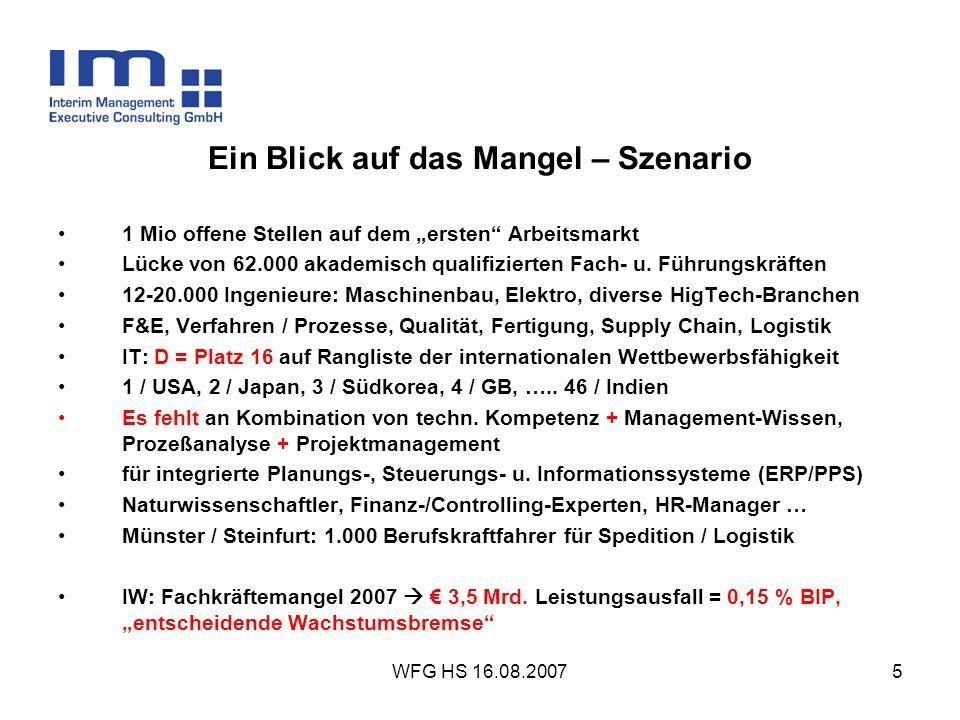 WFG HS 16.08.200736 Kontakt: Mario Schellhorn Namibiastrasse 10 50733 Köln Mobil: 0049 (0) 172 282 0511 Mail to: mario.schellhorn@t-online.demario.schellhorn@t-online.de Homepage: www.mario-schellhorn.de