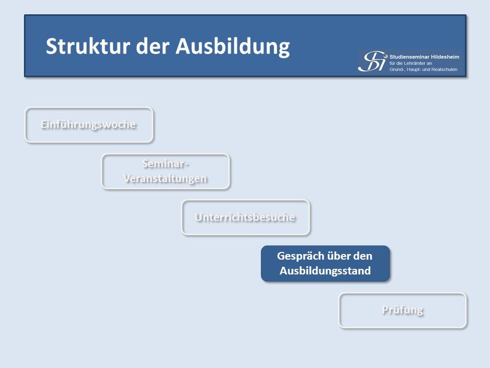 Struktur der Ausbildung Einführungswoche Seminar- Veranstaltungen Unterrichtsbesuche Gespräch über den Ausbildungsstand Prüfung