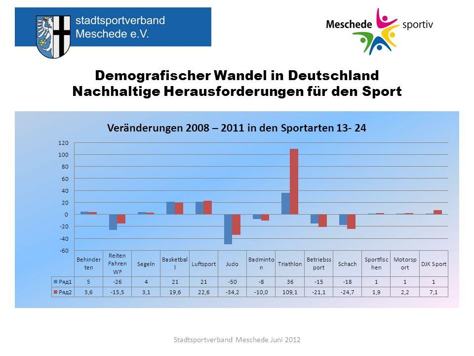 Demografischer Wandel in Deutschland Nachhaltige Herausforderungen für den Sport Stadtsportverband Meschede Juni 2012