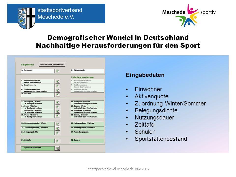Demografischer Wandel in Deutschland Nachhaltige Herausforderungen für den Sport Stadtsportverband Meschede Juni 2012 Eingabedaten Einwohner Aktivenqu