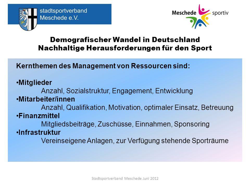 Demografischer Wandel in Deutschland Nachhaltige Herausforderungen für den Sport Kernthemen des Management von Ressourcen sind: Mitglieder Anzahl, Soz