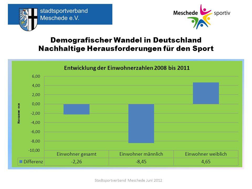 Demografischer Wandel in Deutschland Nachhaltige Herausforderungen für den Sport Stadtsportverband Meschede Juni 2012 Wissenschaftliche Aufbereitung der Daten?
