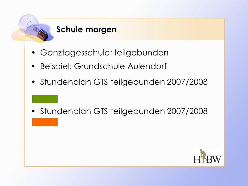 Schule morgen Stundenplan GTS teilgebunden 2007/2008 Ganztagesschule: teilgebunden Beispiel: Grundschule Aulendorf Stundenplan GTS teilgebunden 2007/2
