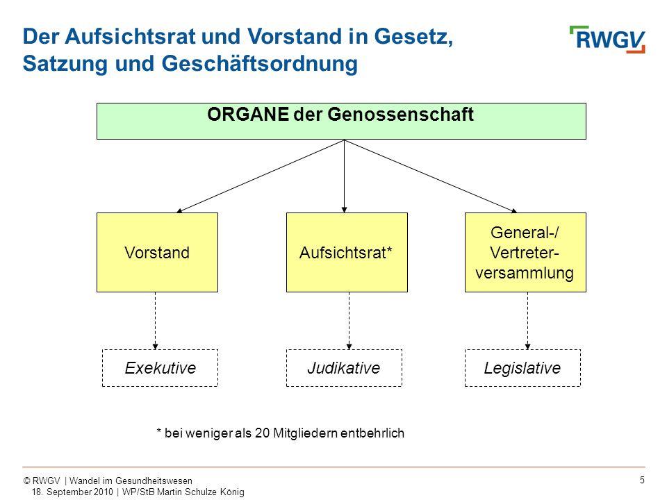 5 © RWGV | Wandel im Gesundheitswesen 18. September 2010 | WP/StB Martin Schulze König ORGANE der Genossenschaft VorstandAufsichtsrat* General-/ Vertr