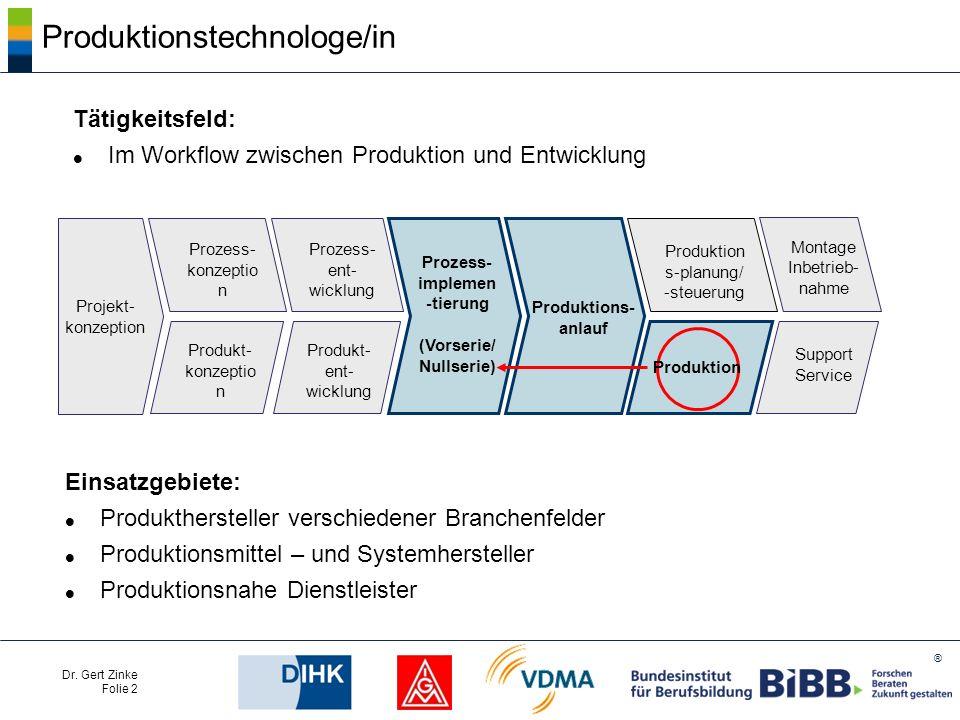 ® Dr. Gert Zinke Folie 2 Produktionstechnologe/in Einsatzgebiete: Produkthersteller verschiedener Branchenfelder Produktionsmittel – und Systemherstel