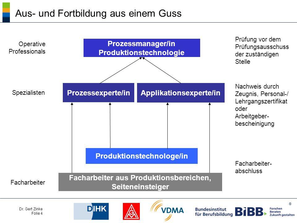 ® Dr. Gert Zinke Folie 4 Prüfung vor dem Prüfungsausschuss der zuständigen Stelle Nachweis durch Zeugnis, Personal-/ Lehrgangszertifikat oder Arbeitge