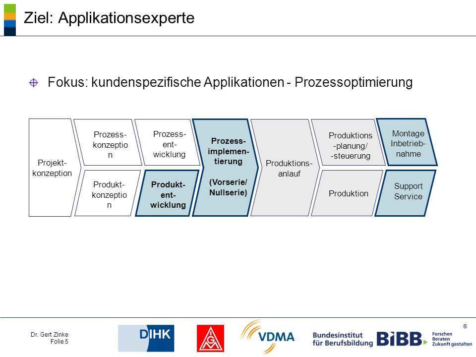 ® Dr. Gert Zinke Folie 5 Ziel: Applikationsexperte Fokus: kundenspezifische Applikationen - Prozessoptimierung Projekt- konzeption Produktions -planun