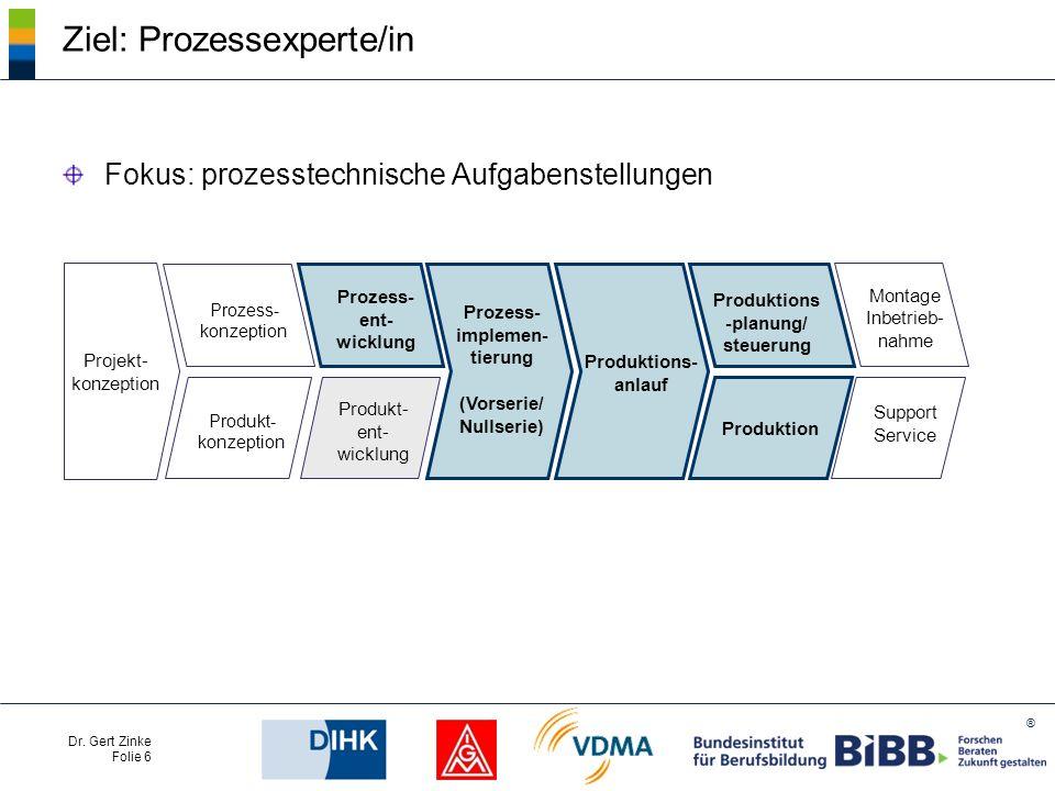 ® Dr. Gert Zinke Folie 6 Ziel: Prozessexperte/in Fokus: prozesstechnische Aufgabenstellungen Projekt- konzeption Produktion Produktions -planung/ steu