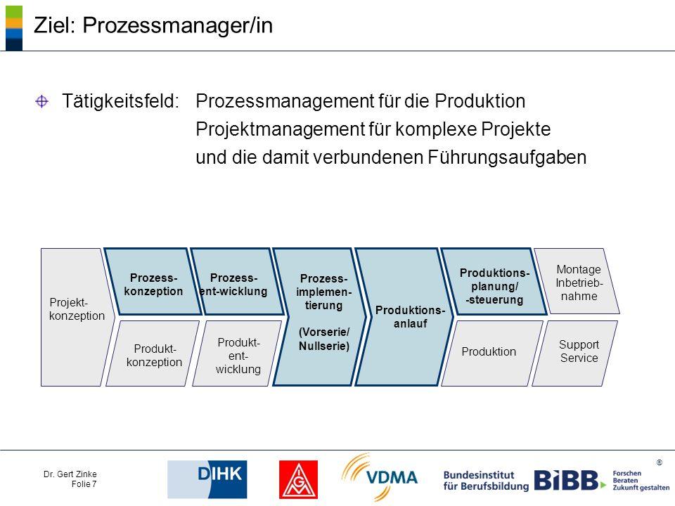 ® Dr. Gert Zinke Folie 7 Ziel: Prozessmanager/in Tätigkeitsfeld: Prozessmanagement für die Produktion Projektmanagement für komplexe Projekte und die