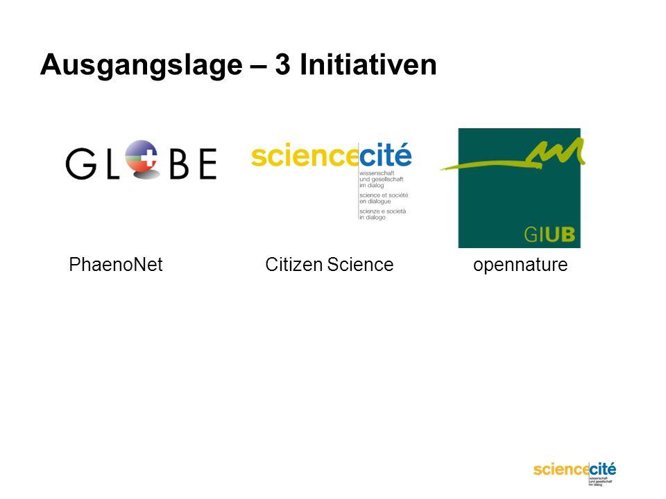 Ausgangslage – 3 Initiativen PhaenoNetopennatureCitizen Science