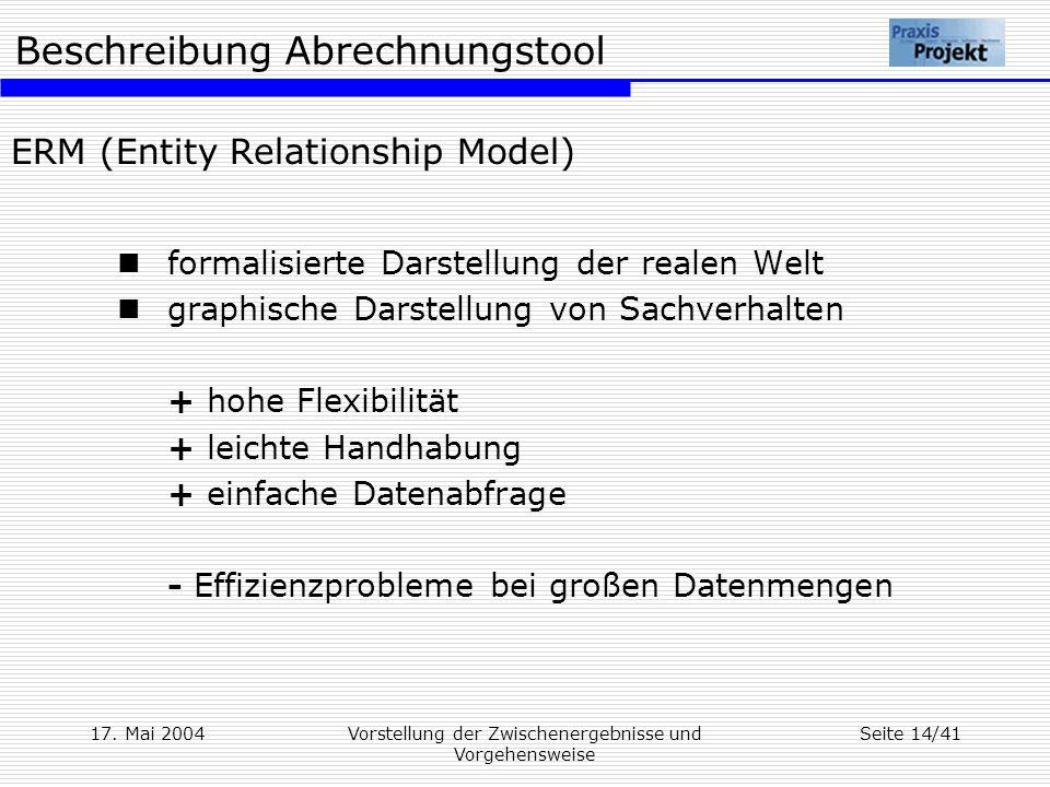 Beschreibung Abrechnungstool 17. Mai 2004Vorstellung der Zwischenergebnisse und Vorgehensweise Seite 14/41 ERM (Entity Relationship Model) formalisier