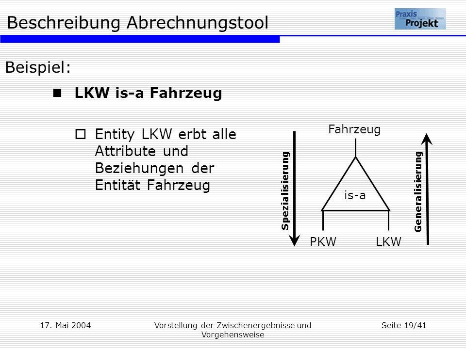 Beschreibung Abrechnungstool 17. Mai 2004Vorstellung der Zwischenergebnisse und Vorgehensweise Seite 19/41 Beispiel: LKW is-a Fahrzeug Entity LKW erbt