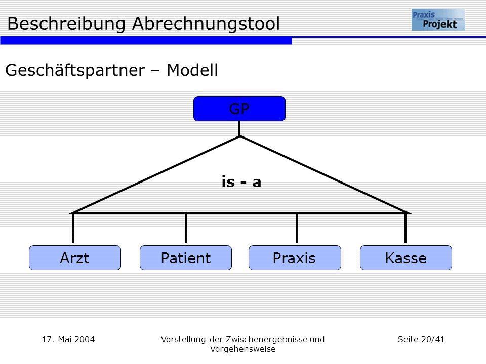 Beschreibung Abrechnungstool 17. Mai 2004Vorstellung der Zwischenergebnisse und Vorgehensweise Seite 20/41 Geschäftspartner – Modell GP ArztPatientKas