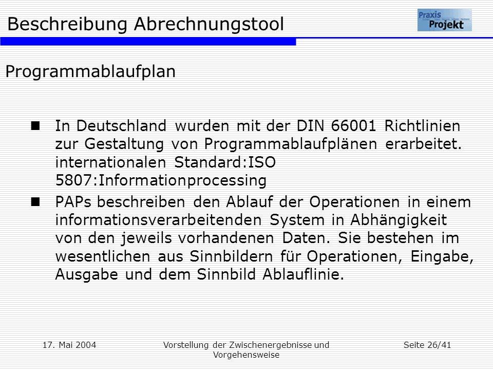 Beschreibung Abrechnungstool 17. Mai 2004Vorstellung der Zwischenergebnisse und Vorgehensweise Seite 26/41 Programmablaufplan In Deutschland wurden mi