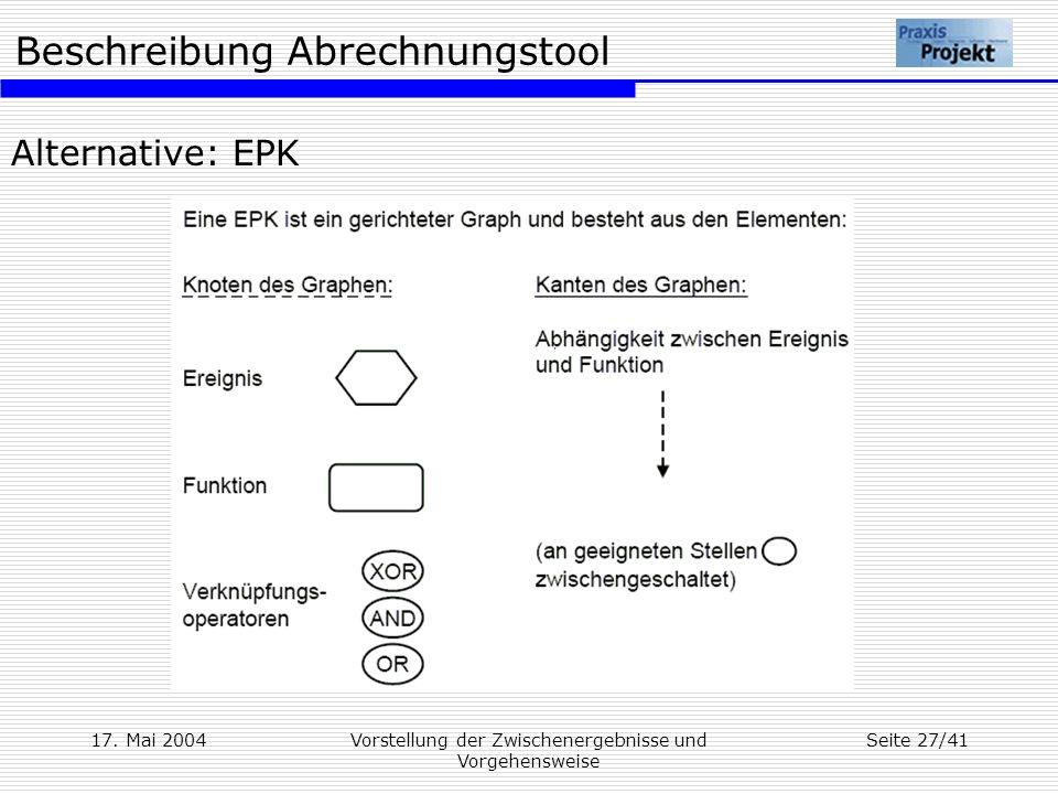 Beschreibung Abrechnungstool 17. Mai 2004Vorstellung der Zwischenergebnisse und Vorgehensweise Seite 27/41 Alternative: EPK