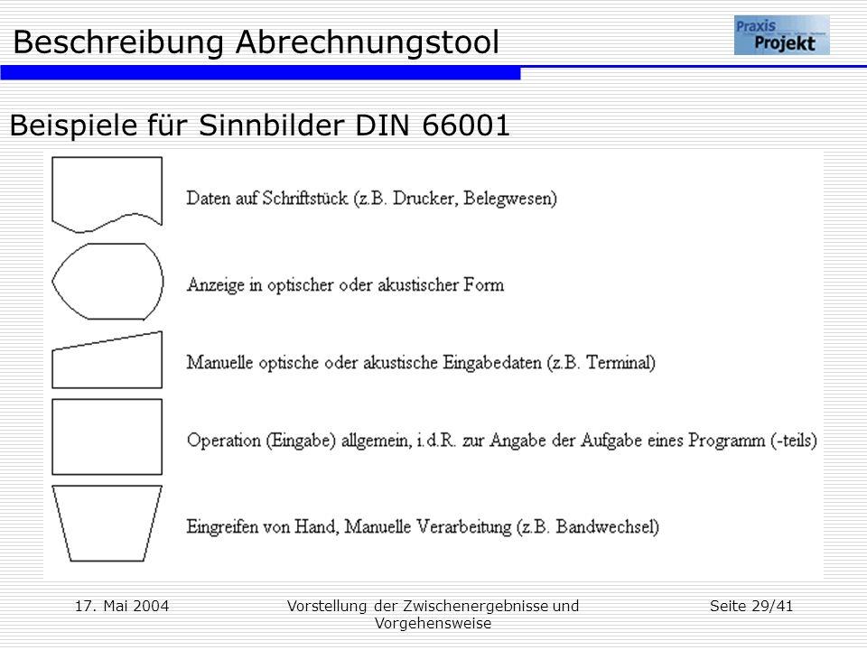 Beschreibung Abrechnungstool 17. Mai 2004Vorstellung der Zwischenergebnisse und Vorgehensweise Seite 29/41 Beispiele für Sinnbilder DIN 66001