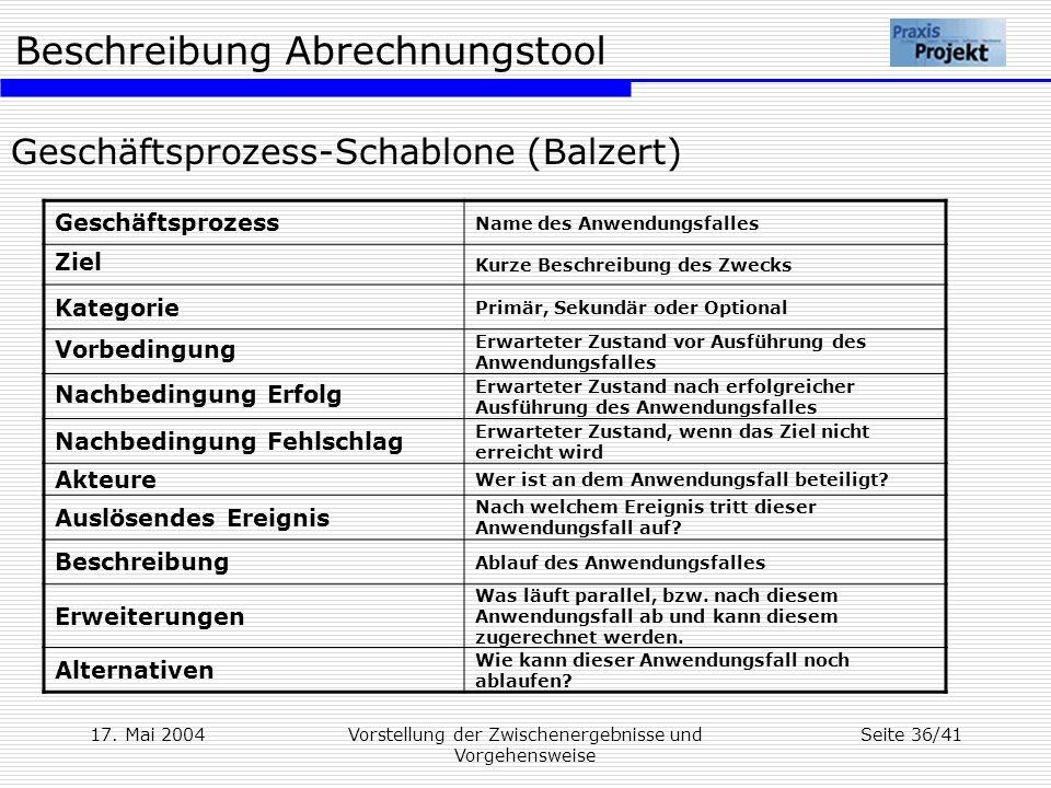 Beschreibung Abrechnungstool 17. Mai 2004Vorstellung der Zwischenergebnisse und Vorgehensweise Seite 36/41 Geschäftsprozess-Schablone (Balzert) Geschä