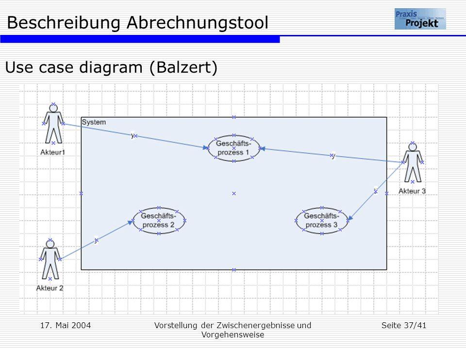 Beschreibung Abrechnungstool 17. Mai 2004Vorstellung der Zwischenergebnisse und Vorgehensweise Seite 37/41 Use case diagram (Balzert)