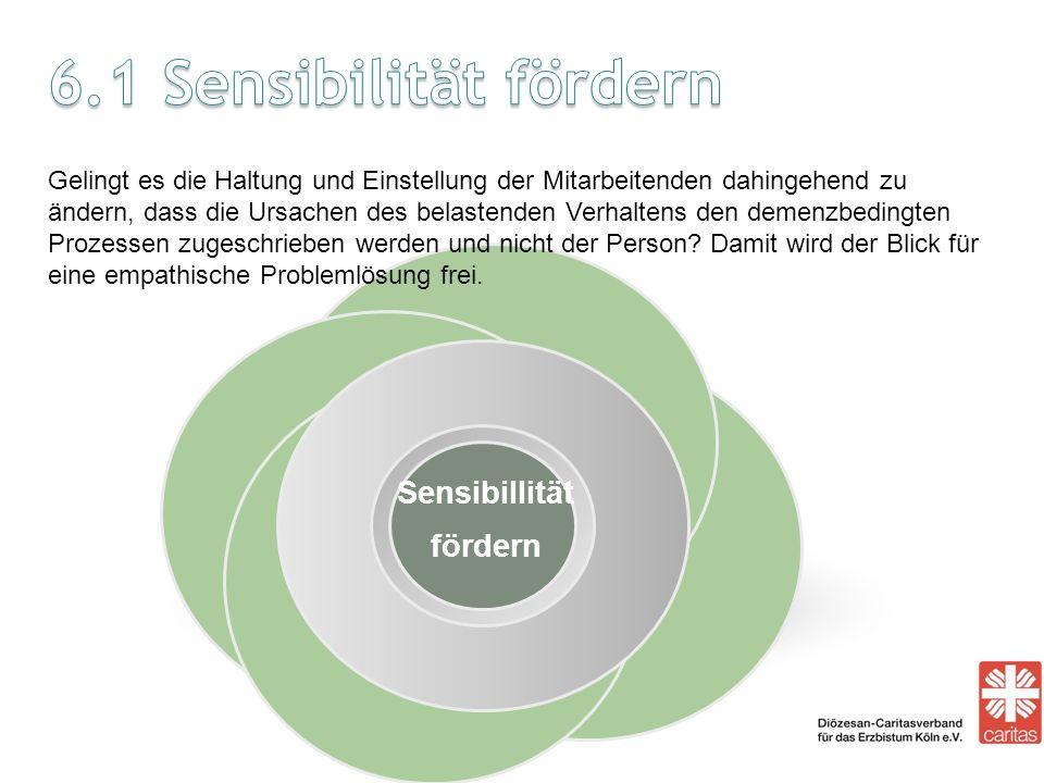Sensibillität fördern Gelingt es die Haltung und Einstellung der Mitarbeitenden dahingehend zu ändern, dass die Ursachen des belastenden Verhaltens de