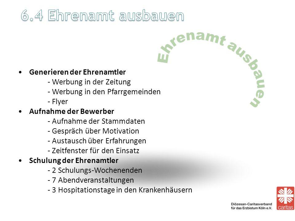 Generieren der Ehrenamtler - Werbung in der Zeitung - Werbung in den Pfarrgemeinden - Flyer Aufnahme der Bewerber - Aufnahme der Stammdaten - Gespräch