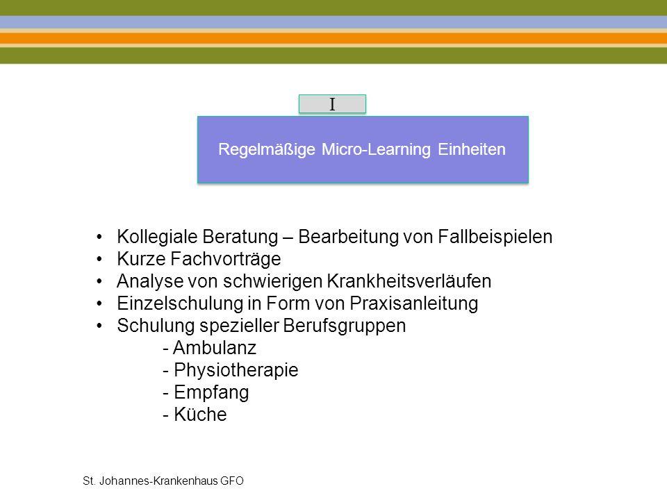 Regelmäßige Micro-Learning Einheiten I I Kollegiale Beratung – Bearbeitung von Fallbeispielen Kurze Fachvorträge Analyse von schwierigen Krankheitsver