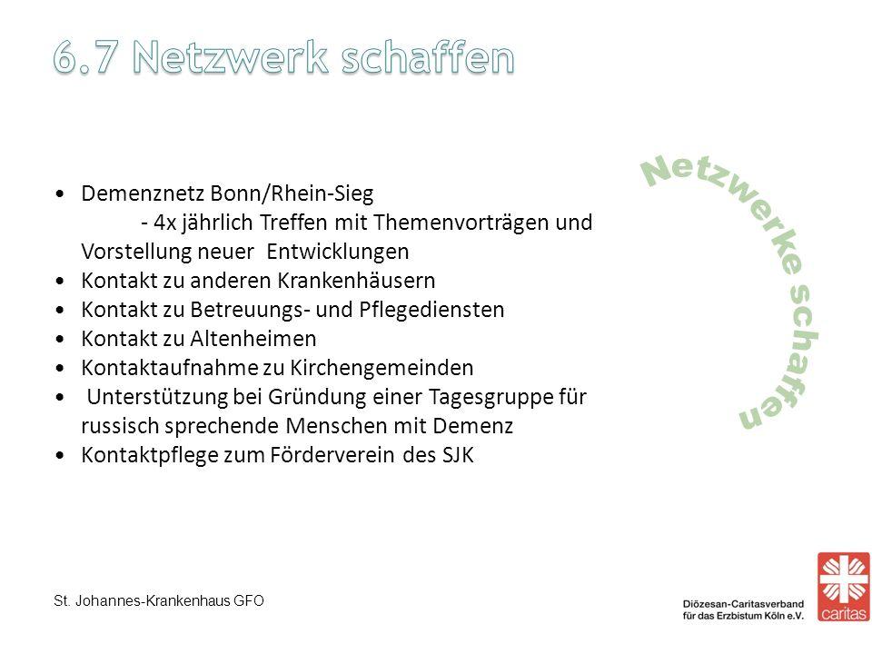 Demenznetz Bonn/Rhein-Sieg - 4x jährlich Treffen mit Themenvorträgen und Vorstellung neuer Entwicklungen Kontakt zu anderen Krankenhäusern Kontakt zu