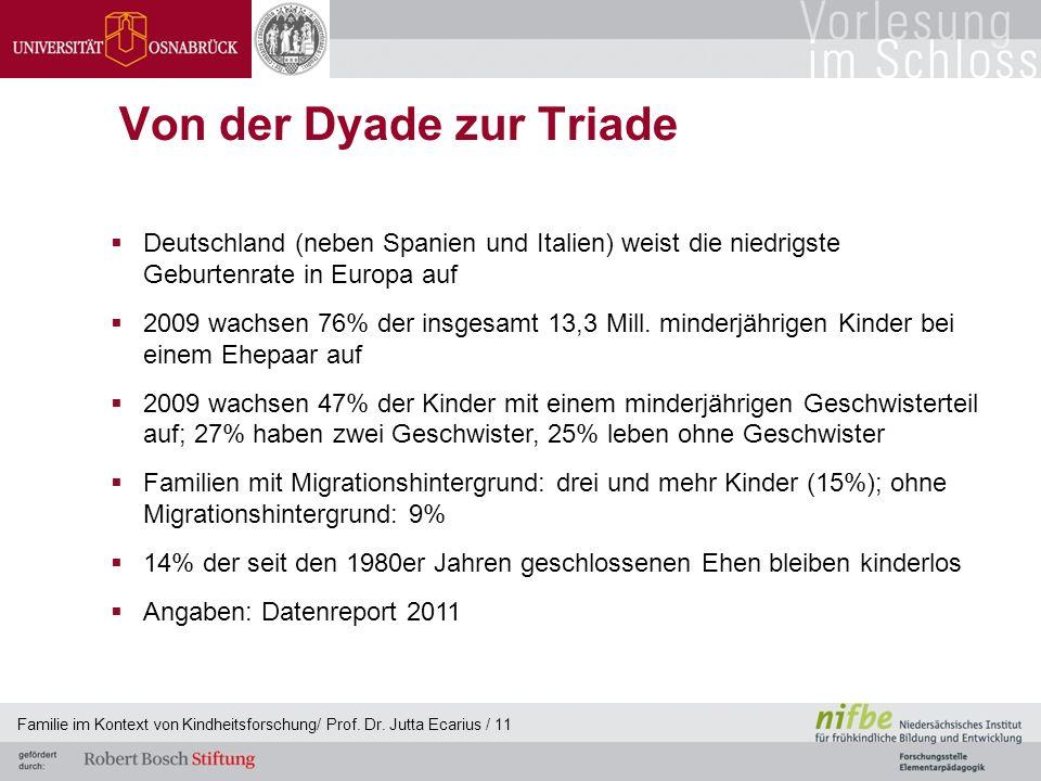 Familie im Kontext von Kindheitsforschung/ Prof. Dr. Jutta Ecarius / 11 Von der Dyade zur Triade Deutschland (neben Spanien und Italien) weist die nie