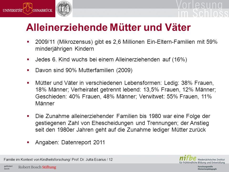 Familie im Kontext von Kindheitsforschung/ Prof. Dr. Jutta Ecarius / 12 Alleinerziehende Mütter und Väter 2009/11 (Mikrozensus) gibt es 2,6 Millionen