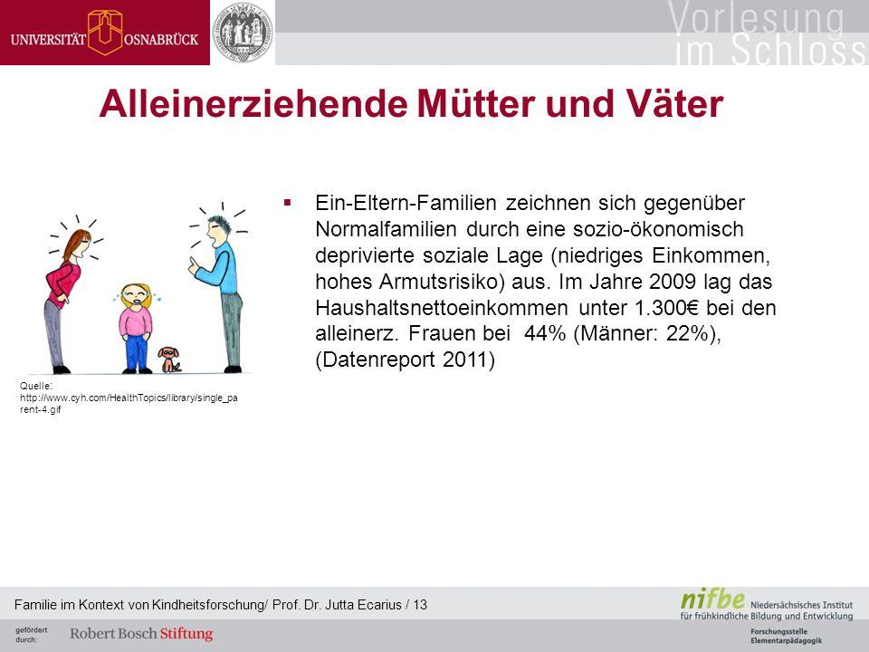 Familie im Kontext von Kindheitsforschung/ Prof. Dr. Jutta Ecarius / 13 Alleinerziehende Mütter und Väter Ein-Eltern-Familien zeichnen sich gegenüber