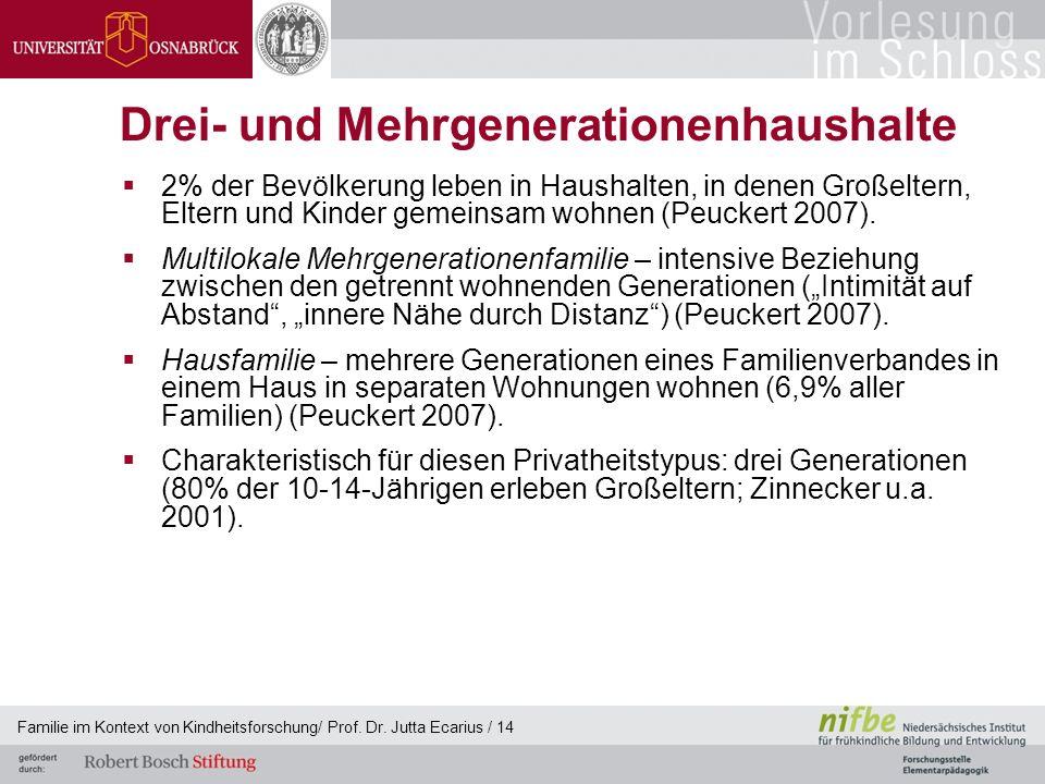 Familie im Kontext von Kindheitsforschung/ Prof. Dr. Jutta Ecarius / 14 Drei- und Mehrgenerationenhaushalte 2% der Bevölkerung leben in Haushalten, in