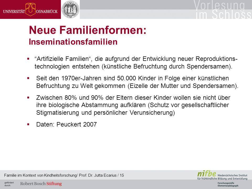 Familie im Kontext von Kindheitsforschung/ Prof. Dr. Jutta Ecarius / 15 Neue Familienformen: Inseminationsfamilien Artifizielle Familien, die aufgrund