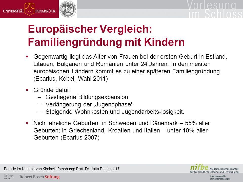 Familie im Kontext von Kindheitsforschung/ Prof. Dr. Jutta Ecarius / 17 Europäischer Vergleich: Familiengründung mit Kindern Gegenwärtig liegt das Alt