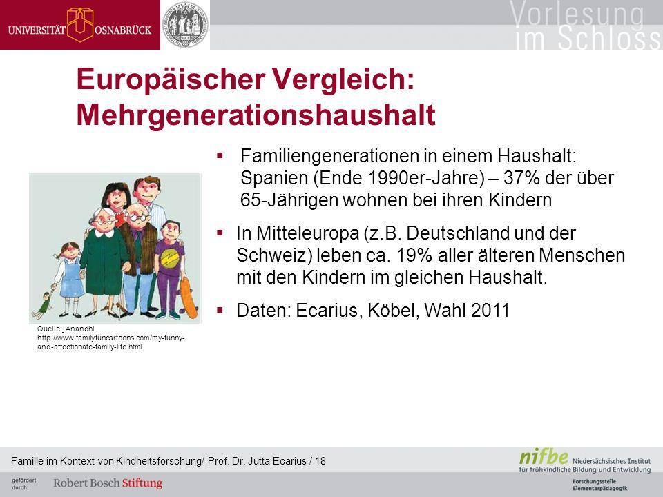 Familie im Kontext von Kindheitsforschung/ Prof. Dr. Jutta Ecarius / 18 Europäischer Vergleich: Mehrgenerationshaushalt Familiengenerationen in einem