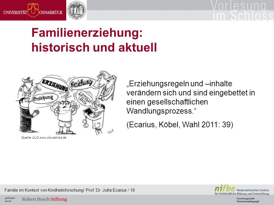 Familie im Kontext von Kindheitsforschung/ Prof. Dr. Jutta Ecarius / 19 Familienerziehung: historisch und aktuell Erziehungsregeln und –inhalte veränd