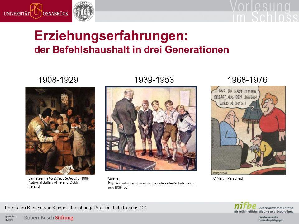 Familie im Kontext von Kindheitsforschung/ Prof. Dr. Jutta Ecarius / 21 Erziehungserfahrungen: der Befehlshaushalt in drei Generationen 1908-19291939-