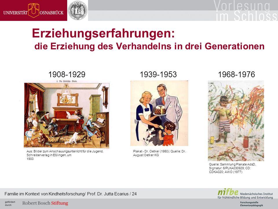 Familie im Kontext von Kindheitsforschung/ Prof. Dr. Jutta Ecarius / 24 Erziehungserfahrungen: die Erziehung des Verhandelns in drei Generationen 1908