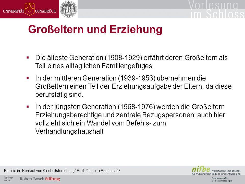 Familie im Kontext von Kindheitsforschung/ Prof. Dr. Jutta Ecarius / 28 Großeltern und Erziehung Die älteste Generation (1908-1929) erfährt deren Groß