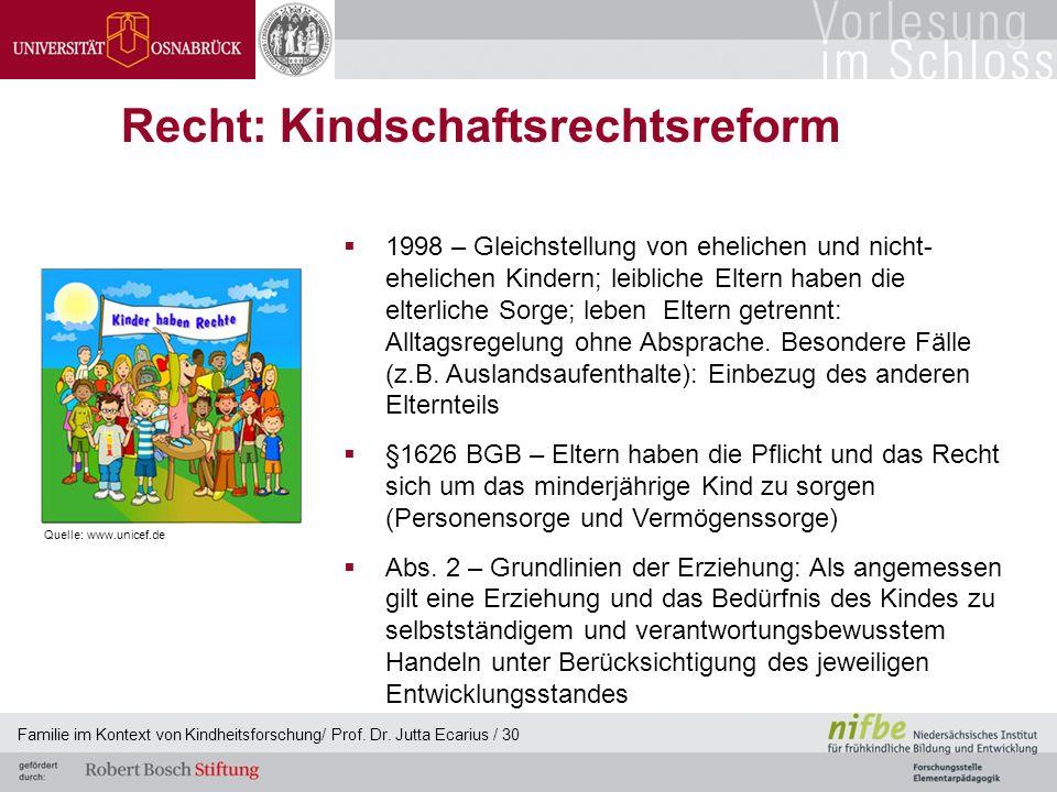 Familie im Kontext von Kindheitsforschung/ Prof. Dr. Jutta Ecarius / 30 Recht: Kindschaftsrechtsreform 1998 – Gleichstellung von ehelichen und nicht-