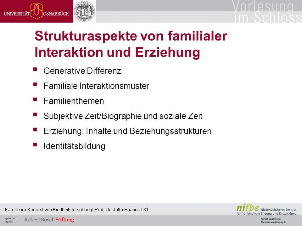 Familie im Kontext von Kindheitsforschung/ Prof. Dr. Jutta Ecarius / 31 Strukturaspekte von familialer Interaktion und Erziehung Generative Differenz