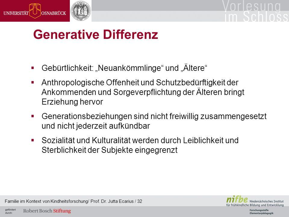 Familie im Kontext von Kindheitsforschung/ Prof. Dr. Jutta Ecarius / 32 Generative Differenz Gebürtlichkeit: Neuankömmlinge und Ältere Anthropologisch