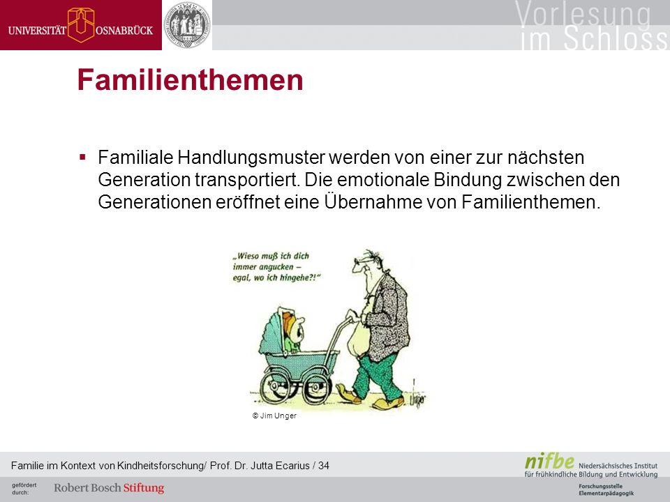 Familie im Kontext von Kindheitsforschung/ Prof. Dr. Jutta Ecarius / 34 Familienthemen Familiale Handlungsmuster werden von einer zur nächsten Generat