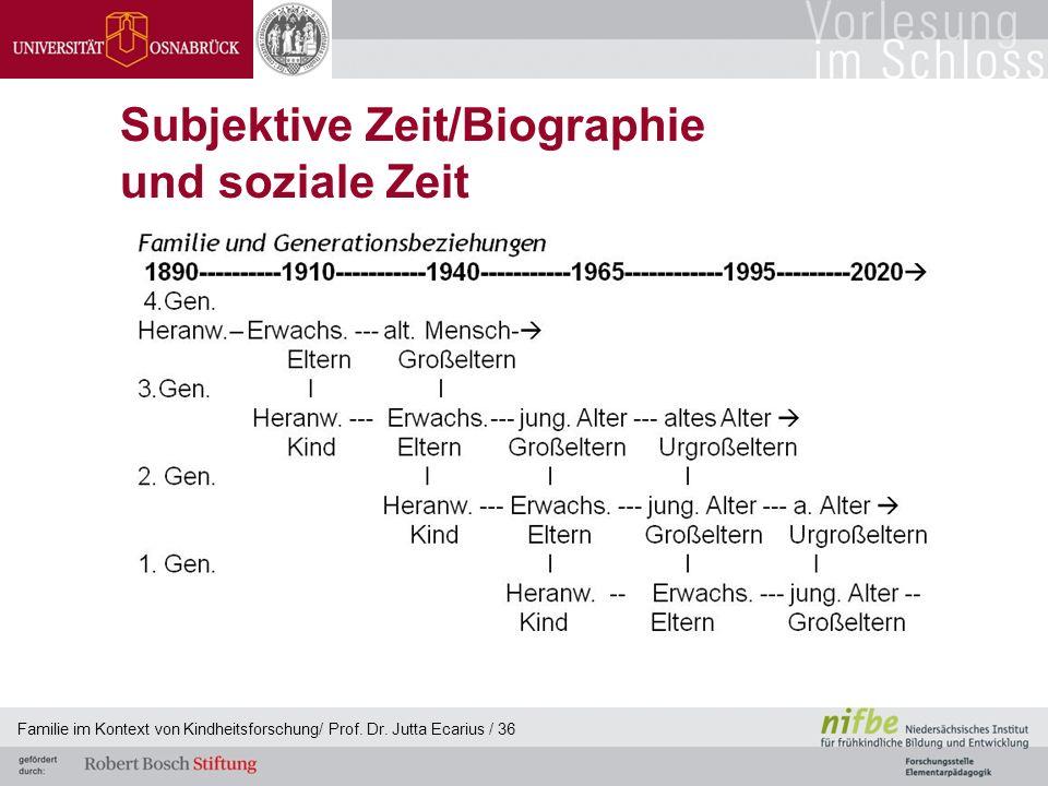 Familie im Kontext von Kindheitsforschung/ Prof. Dr. Jutta Ecarius / 36 Subjektive Zeit/Biographie und soziale Zeit